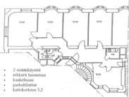 Museokatu 19/Minervankatu 2, Töölö, Helsinki